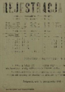 """Rejestracja mężczyzn roczników 1930, 1931 i 1932 do Powszechnej Organizacji Młodzieżowej """"Służba Polsce"""""""