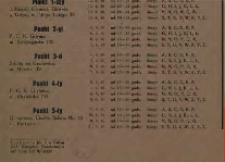 Zarządzenie. 28 maja 1946 r.